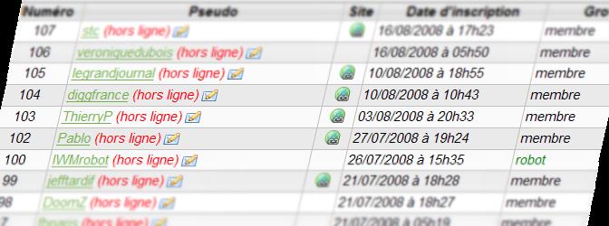 Liste de membre sur le site InfoWebMaster