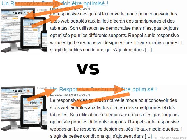 Exemple du chemin visuel pour 2 exemples d'aperçu d'un article