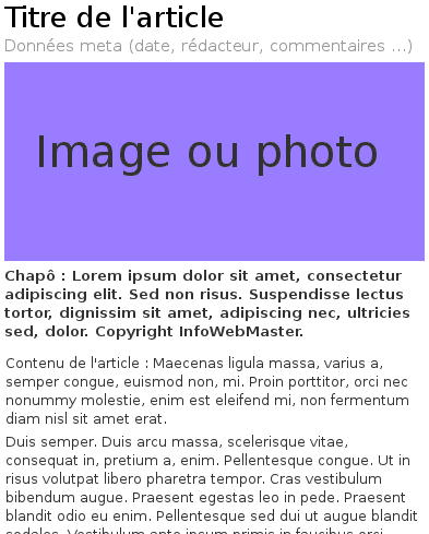 Placement d'une photo sur un article de blog